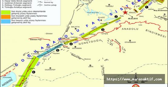 Kahramanmaraş'ın Deprem Riski Konuşuldu