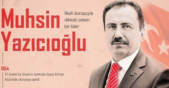 Muhsin Yazıcıoğlu'nun Hayatı ve Kişiliği