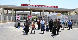 Suriyeliler Dönüyor