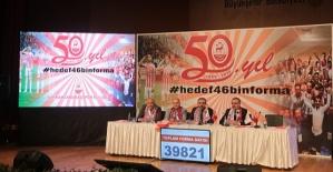 Kahramanmaraşspor İçin 80 Bin Forma Satıldı