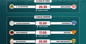 Futbolda 15. Hafta