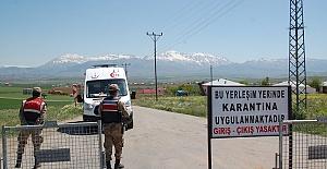 Kahramanmaraş'ta Covid-19 Vakaları Kontrol Altına Alındı